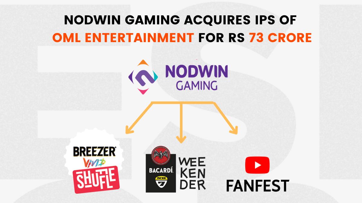 Nodwin Gaming
